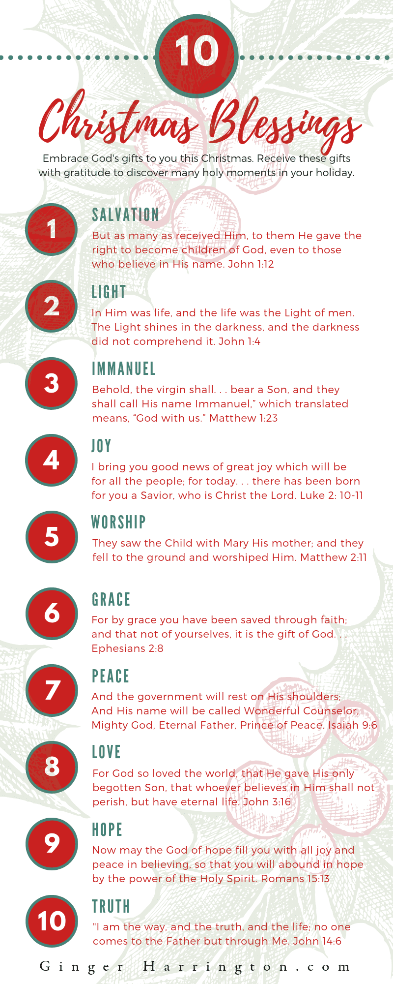 This infographic shares 10 Christmas Blessings, God's holy gifts to us. Enjoy these verses to reflect on the best gifts of Christmas: Salvation, Light, Immanuel, Joy, Worship, Grace, Peace, Love, Hope, and Truth.